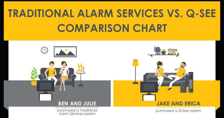 Traditional Alarms vs. Q-See Comparison excerpt