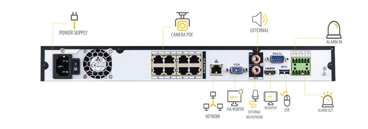 QSee QC888 8 Channel 4K Ultra HD Nvr with No Hard Drive
