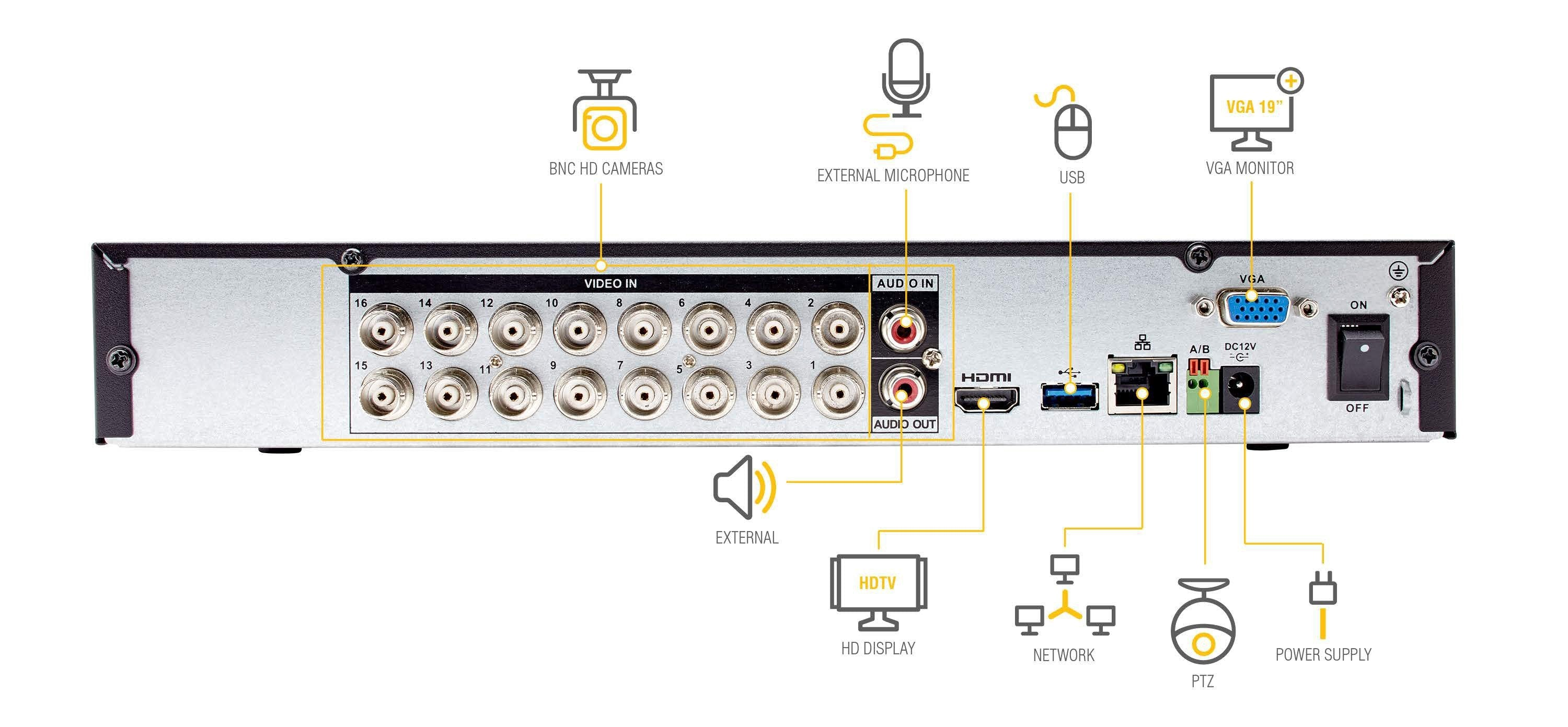 Q See Security Camera Wiring Diagram For Box 16 Channel Dvr With Hard Drive Transformer