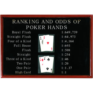 RAM Pup sign -Poker rankings and odds - Americana Poker Tables