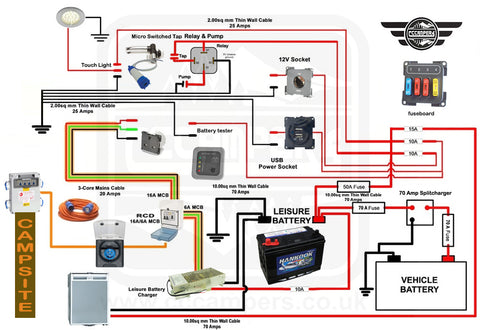 Caravan 240V Wiring Diagram Australia from cdn.shopify.com
