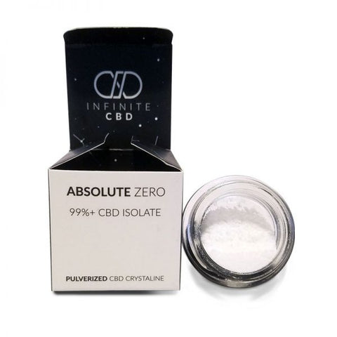 Infinite CBD Absolute Zero 99%+ CBD Isolate
