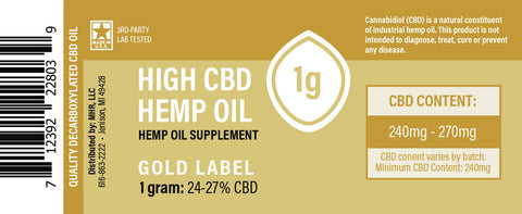 Proprietary Hemp Extract – Gold CBD Oil Concentrate 250mg, 750mg, 2500mg