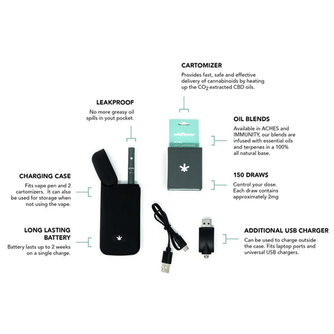 Wildflower CBD+ Rechargeable Vaporizer Starter Kit