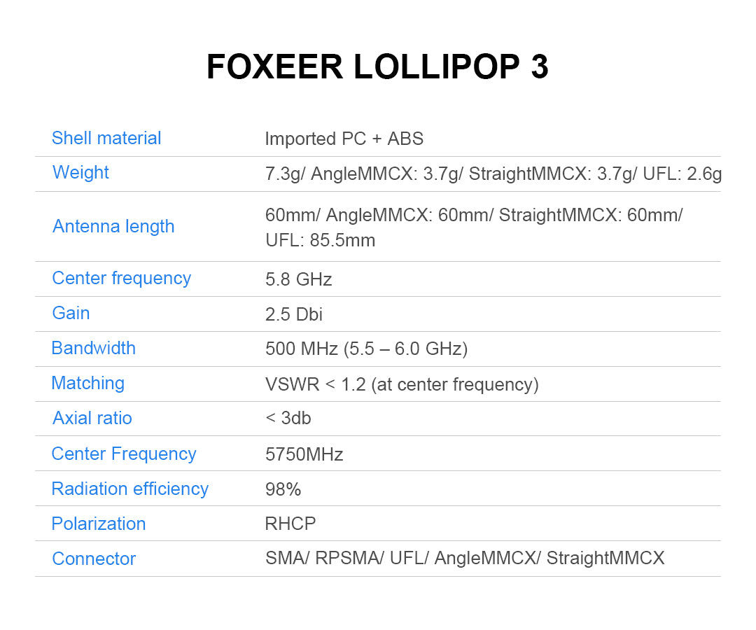 Foxeer Lollipop 3 Specifications