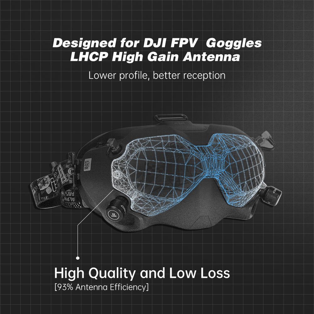 iFlight Crystal HD Patch and Stubby Antenna Set for DJI