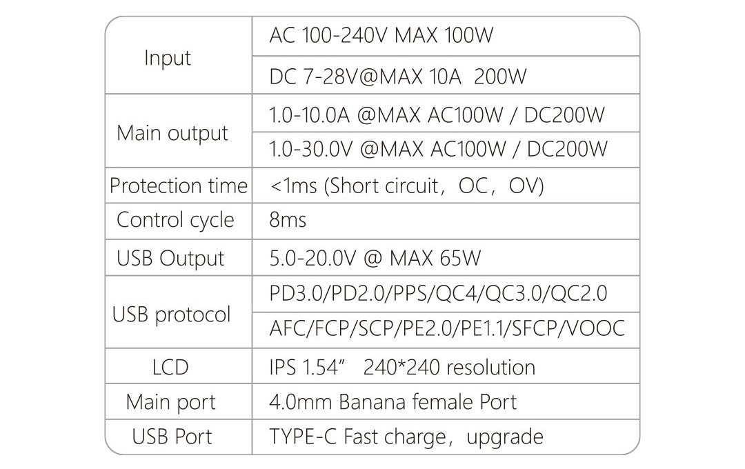 ToolkitRC P200 Specifications