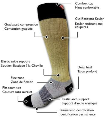 Veba Kevlar Cut Resistant Hockey Socks Diagram