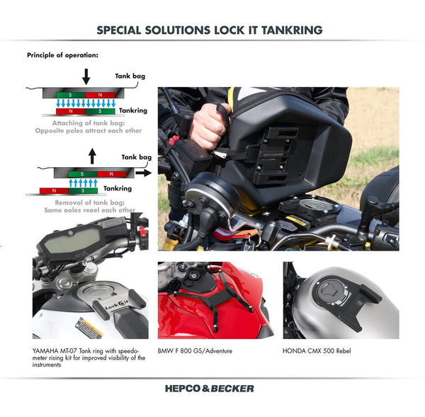 Suzuki V-Strom 650 Tank Bag Ring