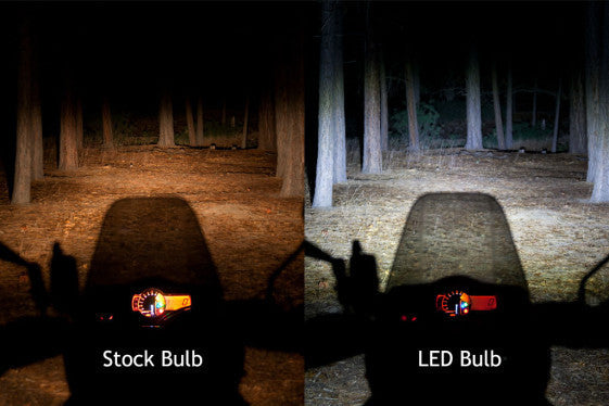 Bulb Led H7 3200 Lumen Headlight Cyclops - Bike 'N' Biker