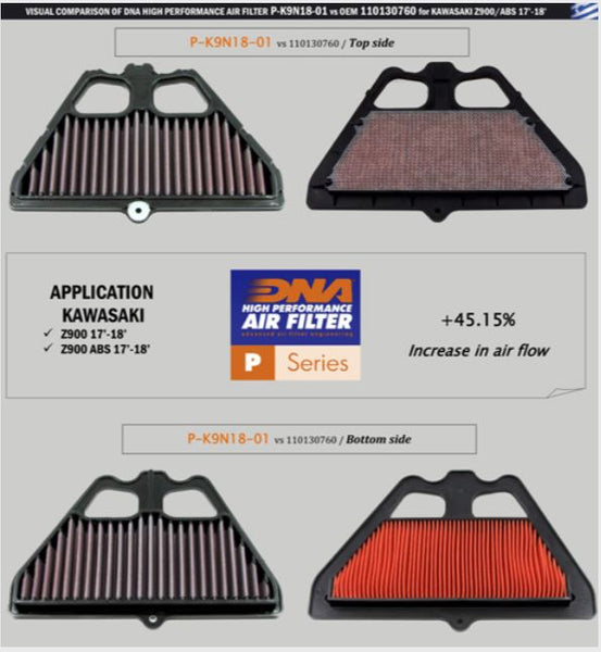 DNA Air Filter for Kawasaki Z900