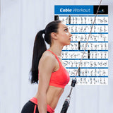 "Cable Machine Exercise Poster - Laminated - 20""x 30"""