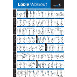 Cable Machine Exercise Poster - Laminated -