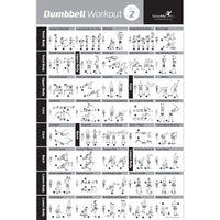 "Dumbbell Exercise Poster Vol. 2 - Laminated - 20""x30"""