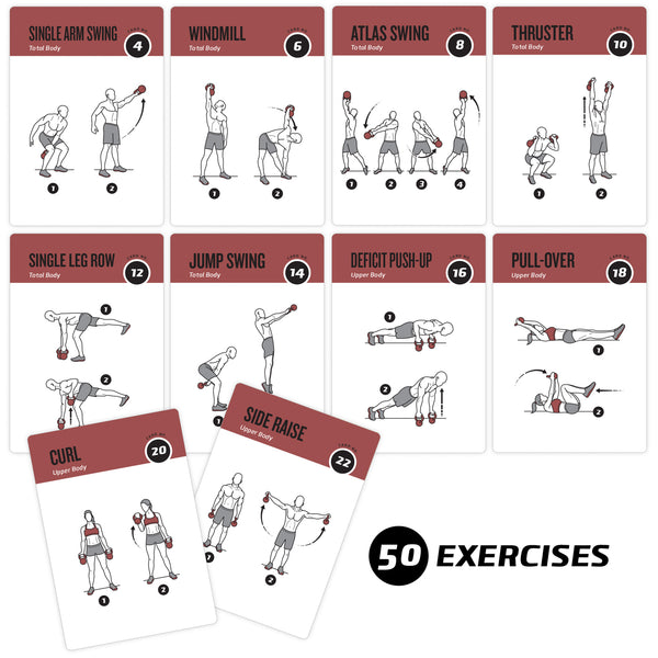 New Kettlebell Exercises For Your Workout Routine: Kettlebell Exercise Cards