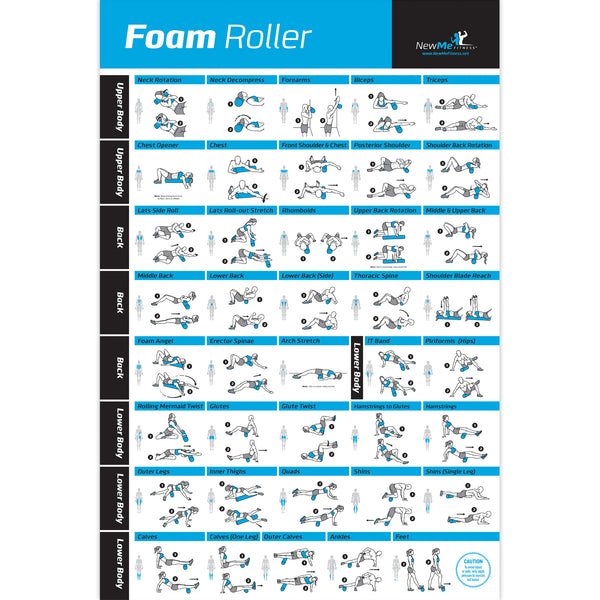 "Foam Roller Poster Laminated - 20""x30"""