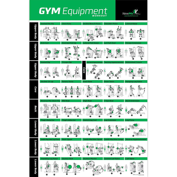 "Gym Equipment Exercise Poster - Laminated - 20""x 30"""