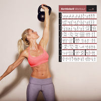 "Kettlebell Exercise Poster - Laminated - 20""x 30"""