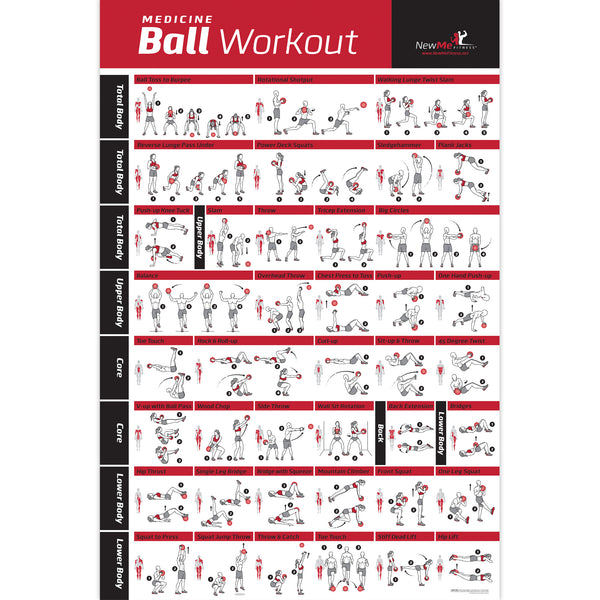 "Medicine Ball Exercise Poster - Laminated - 20""x30"""