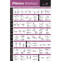 Pilates Mat Exercise Poster - Laminated