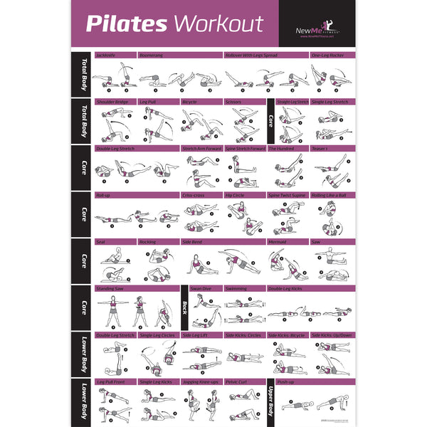 "PILATES MAT EXERCISE SERIES POSTER – Easy to Follow Mat Sequence - Joseph Pilates Return to Life Exercises - Core, Total Body, Lower Body and Upper Body Workout - 20"" x 30"""
