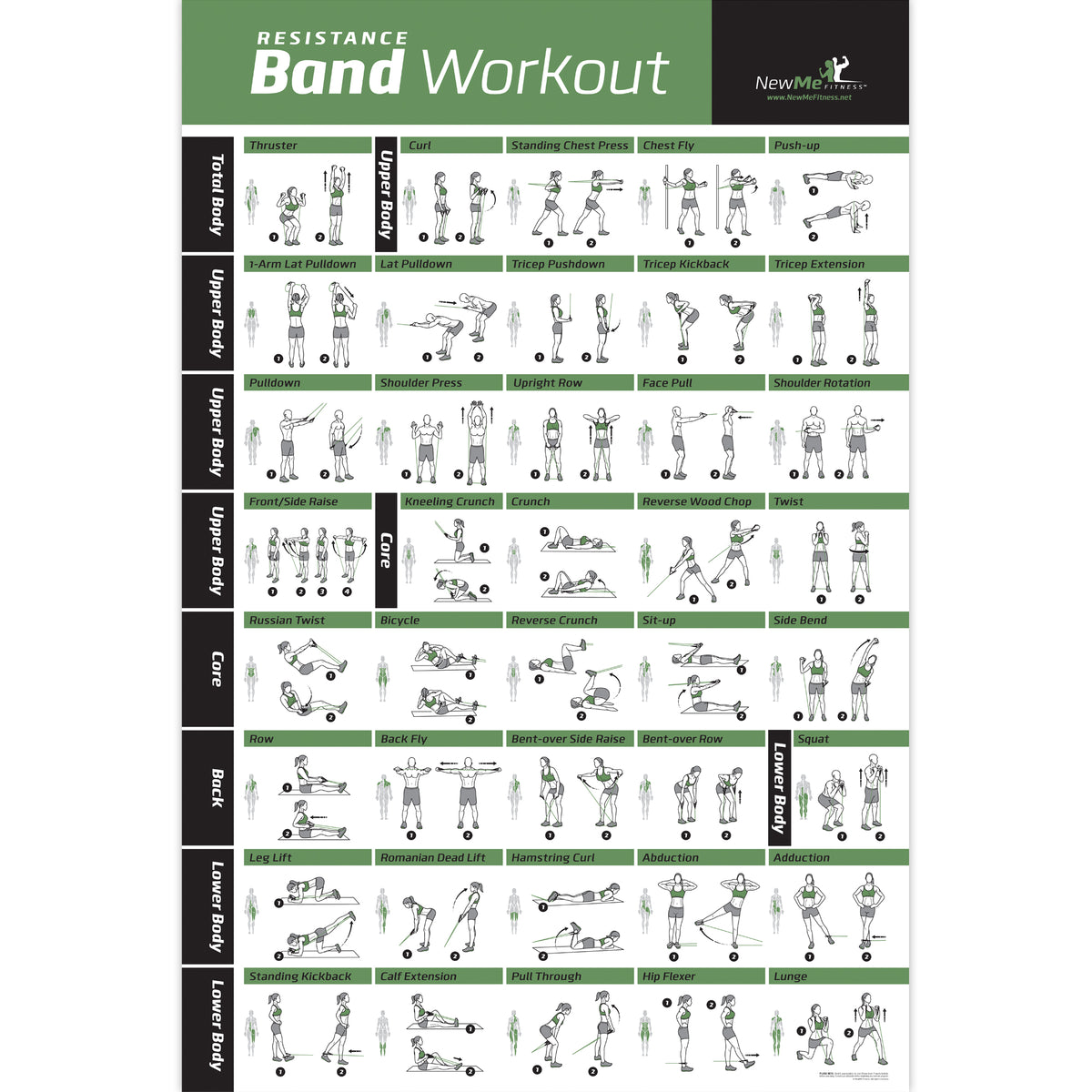 Resistance Band Exercise Poster Laminated Newmefitness