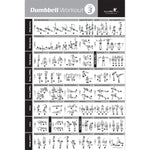 Dumbbell Exercise Poster Vol. 3 - Laminated -