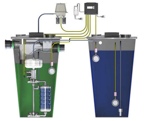 Greywater recycling system for up to 6 inhabitants