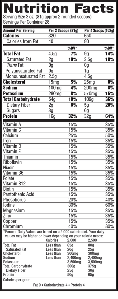 CytoSport Muscle Milk Gainer Nutrition facts