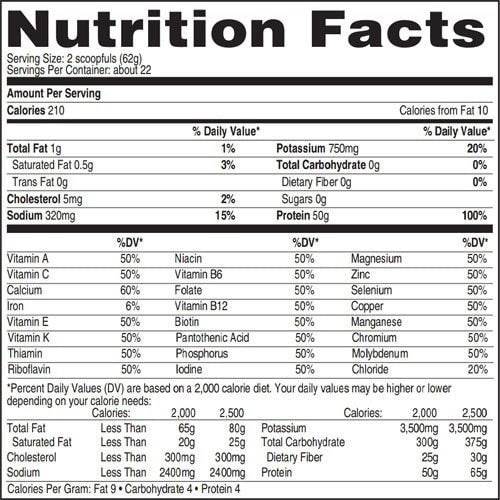 Nature's Best Low Carb Isopure Nutrition facts