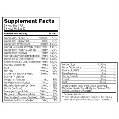 ISS Super Vitamin Pak (30 packs) - AdvantageSupplements.com