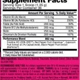 ProMera Sports Women's Elite Nutrition facts