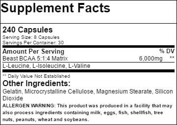 Beast Sports Nutrition BCAA Nutrition Label