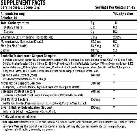 Beast Sports Nutrition Super Test Nutrition Label