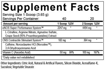 USP Labs Jack3d Micro Nutrition facts