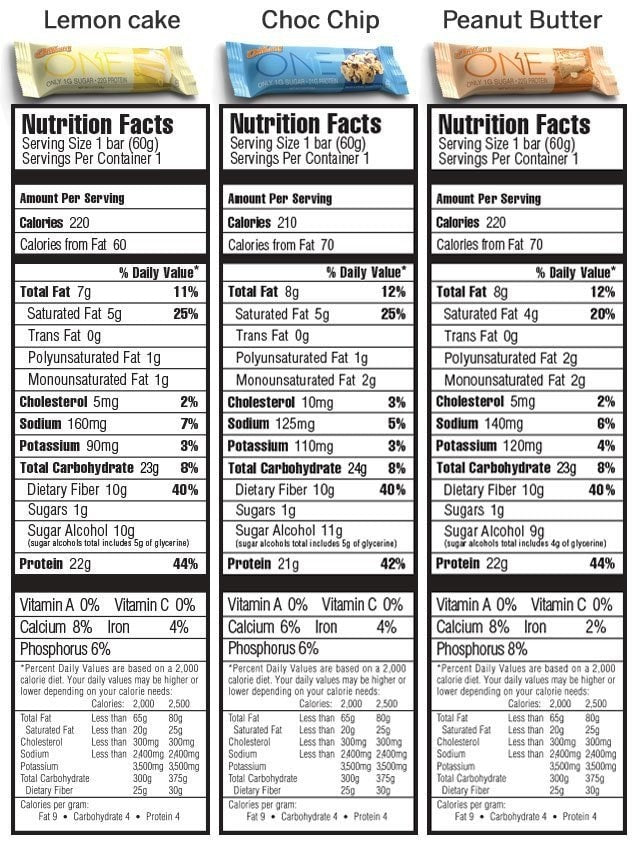 ISS OhYeah! One Bar Nutrition facts