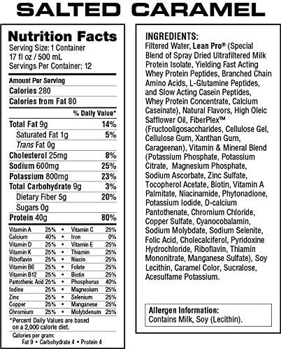 Labrada Nutrition Lean Body RTD Nutrition facts