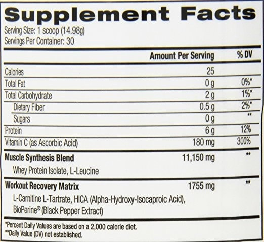 Champion Nutrition Innovation Series SYN Matrix Nutrition facts