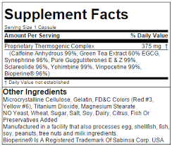 SAN Tight! Nutrition facts
