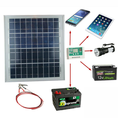 12v/18vDC MONOCRYSTALLINE 20W SOLAR PANEL CHARGE BATTERY TRICKLE CHARGER CAR