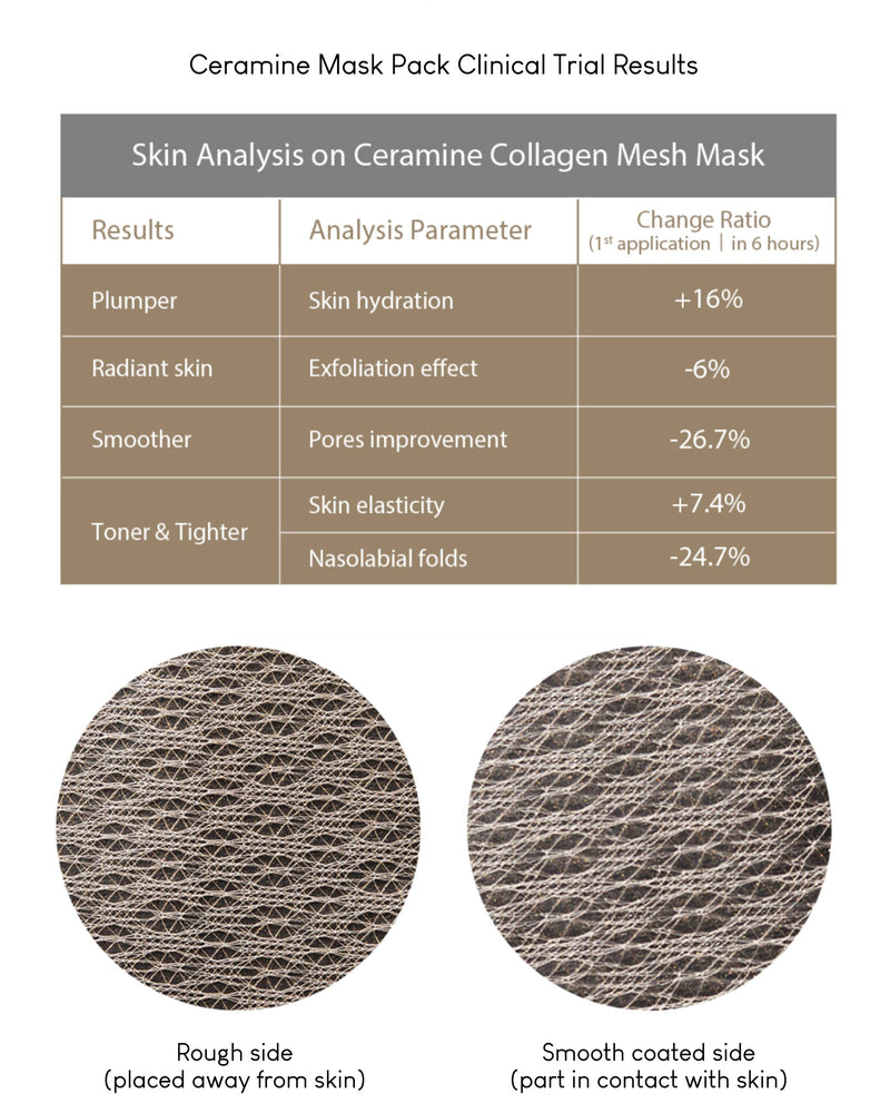 Ceramine Pure Collagen Mesh Mask (10 Sheets)