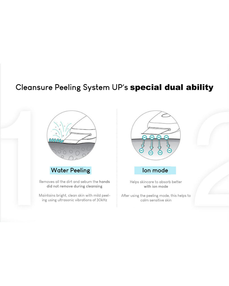 Clensure Professional Peeling System UP