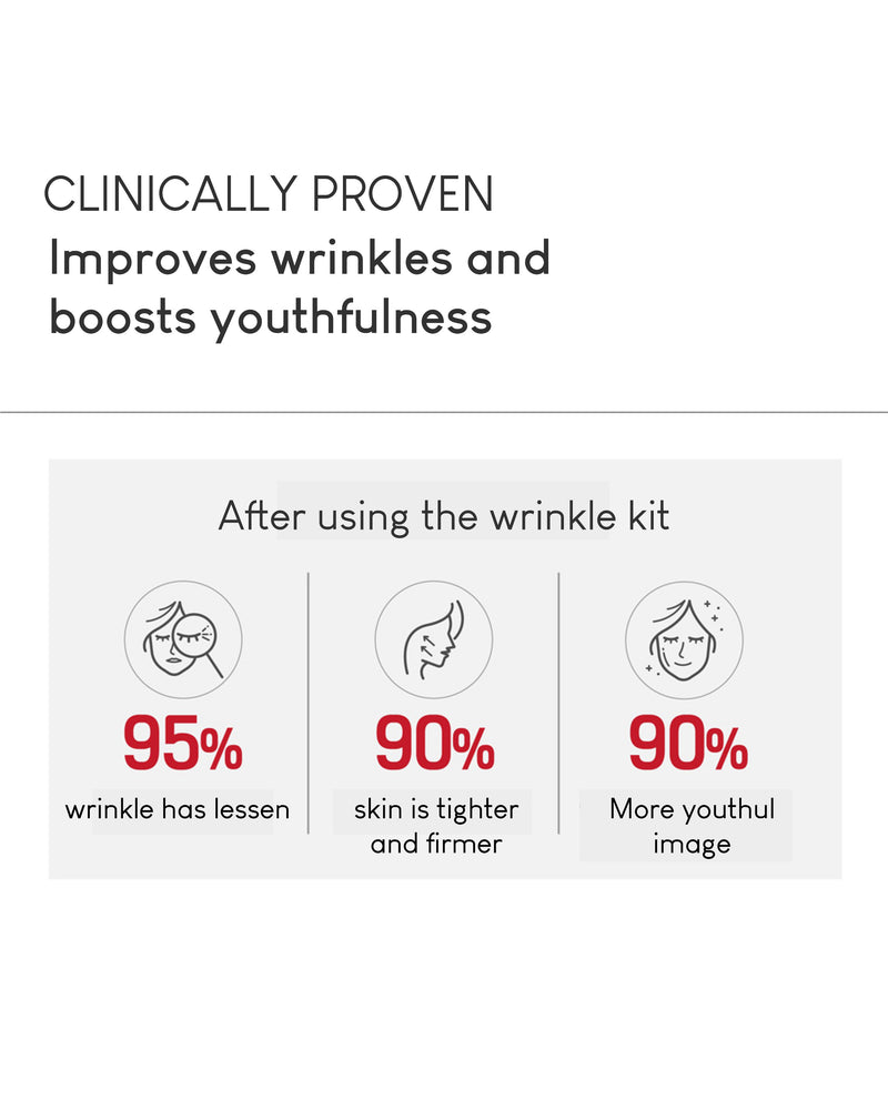 Galantry Premium Wrinkle Kit / Wrinkle Patch