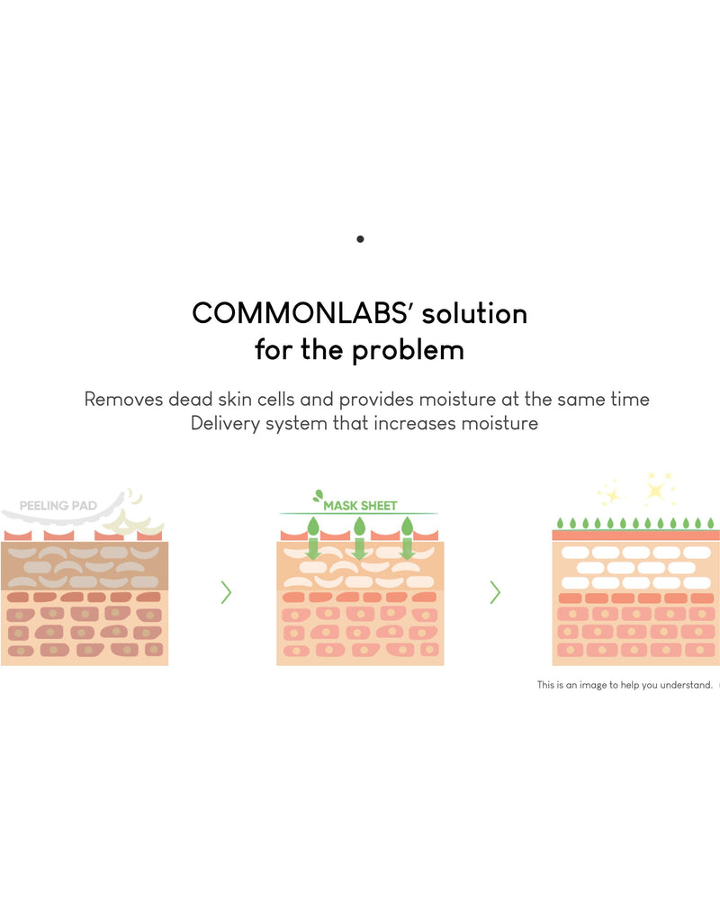 COMMONLABS Ggultamin B/C/E Real Gel/Ampoule Mask (5 Sheets)