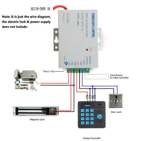 110V 240V Access Control Power supply Control DC12V 3A For Eletric and Magnetic Lock Access Controller_large?v=1490820243 small power supply for access control easmartech