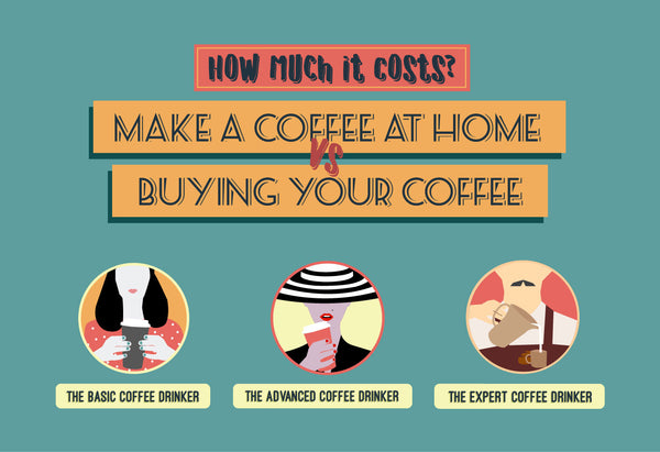 How Much It Costs to Make Coffee at Home vs Buying Your Coffee