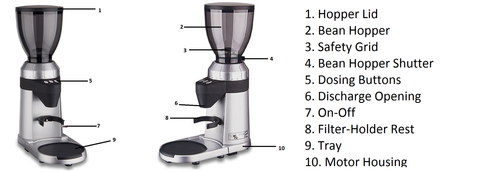Diagram of a grinder
