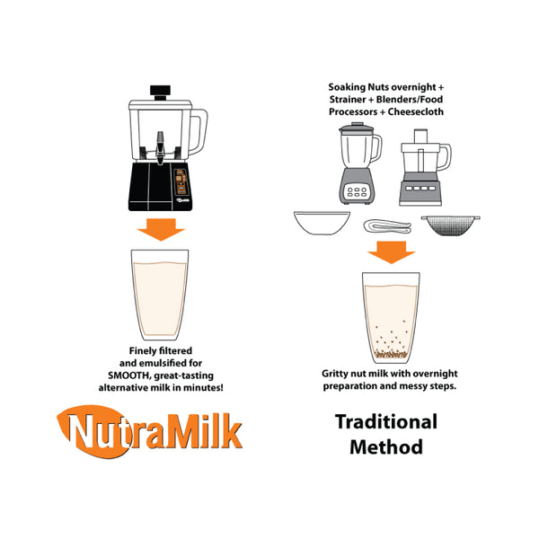 NUTRAMILK NUT PROCESSOR
