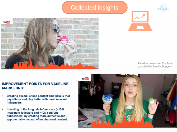 ID Insights report - Vaseline product, marketing and online sales implicit evaluation