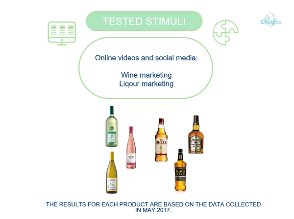 ID Insights report - online marketing analysis, wine and liquors